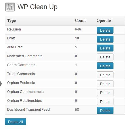 WP Cleanup 3