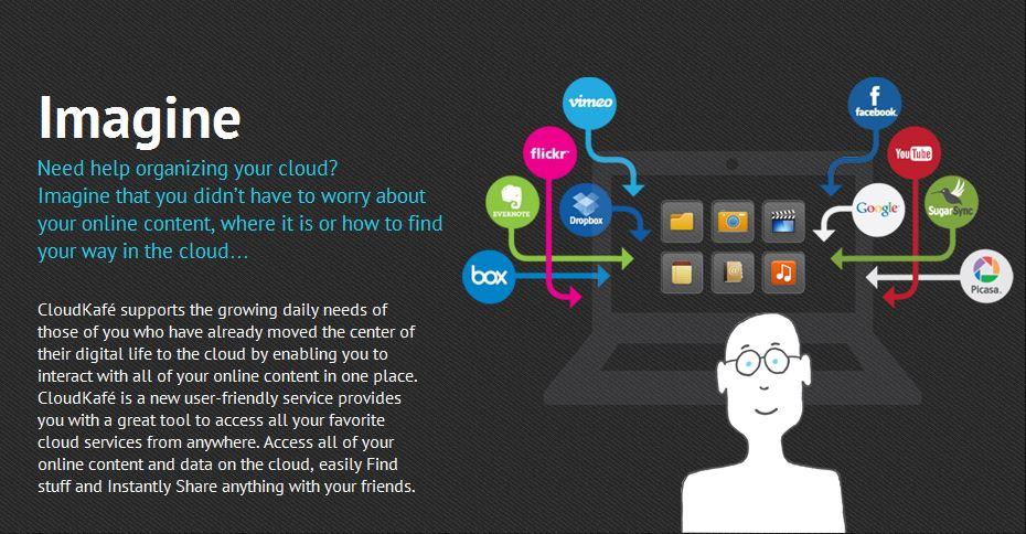 Cloudkafe thetechhacker