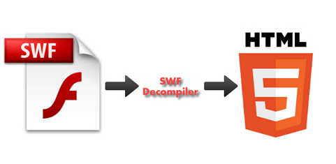 SWF To HTML5