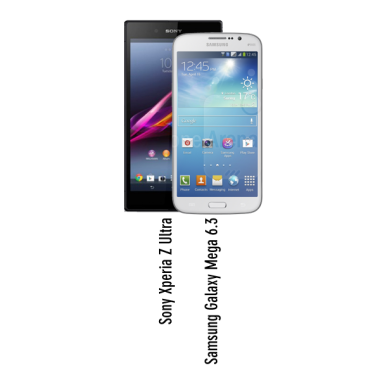 Sony Xperia ZUltra vs Samsung Galaxy Mega 6.3 Display Comparison