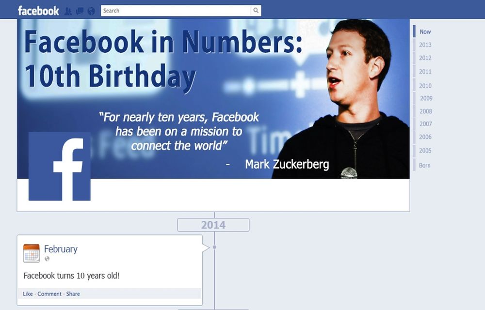 Facebook In Numbers10th Birthday-Best Infograph