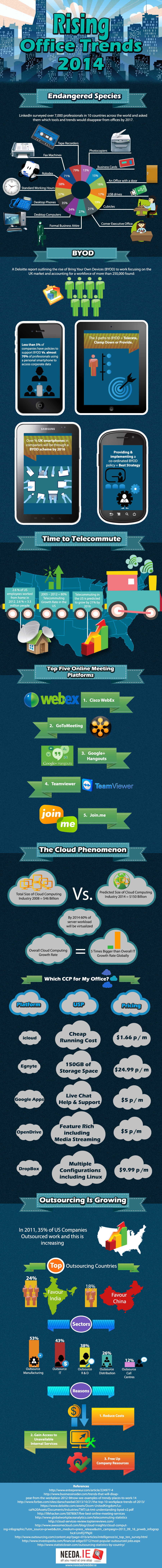 Rising Office Treands 2014-Best Infograph