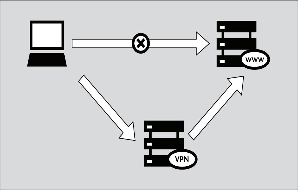 Best VPN Service Provider 2014-2015 50% off