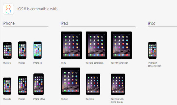 iOS8 Compatible Devices List and download links