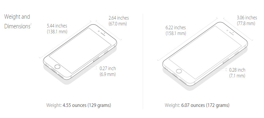 iphone 6 dimensions is iphone 6 really worthy to buy comparisons details and 11319