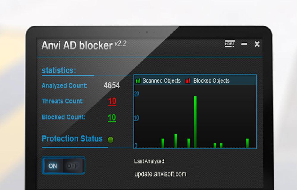 Block Websites, Ad Popups Effectivley With Anvi Ad Blocker-Review