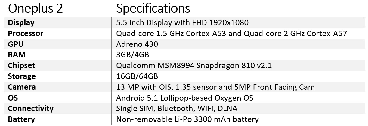 OnePlus 2 Specifications
