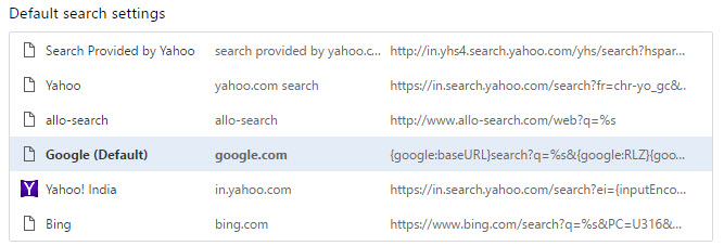 Default Search Settings In Google Chrome