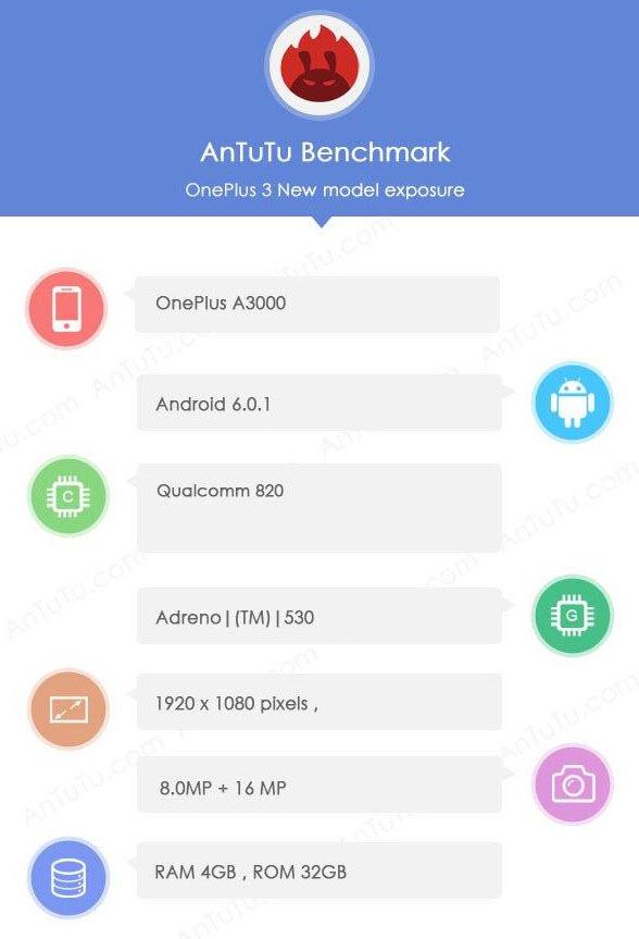 OnePlus 3 Antutu Benchmarks