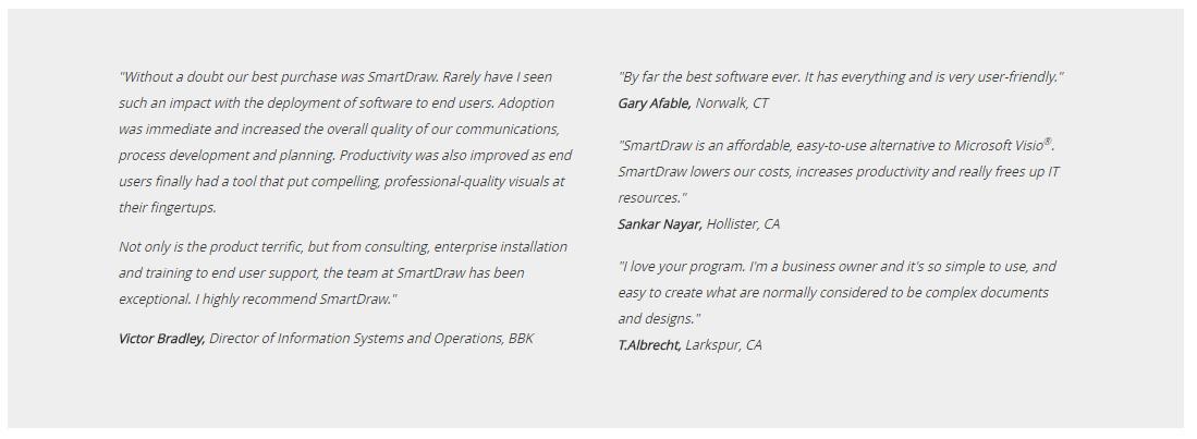 smartdraw-customer-reviews