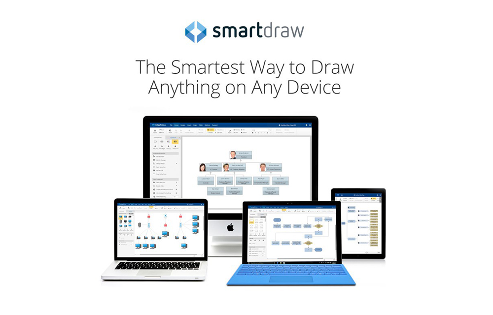 Review smartdraw