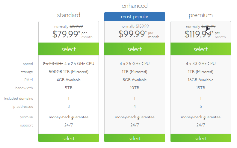 bluehost-dedicated-hosting-price