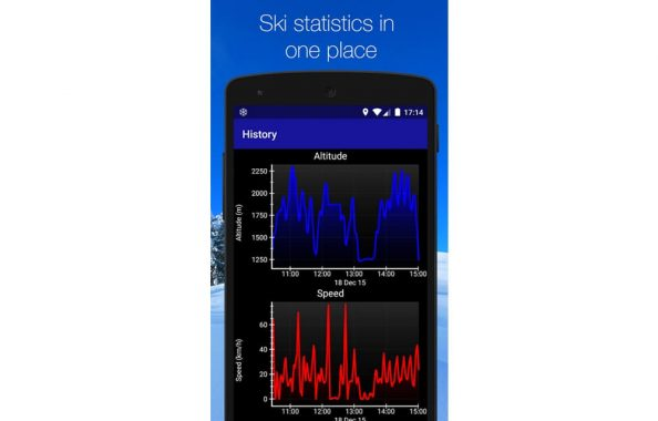 Ski Tracks App - Google Playstore and itunes Review - Graph