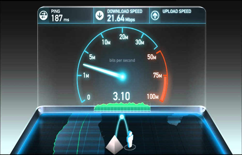 Comcast Speed Test