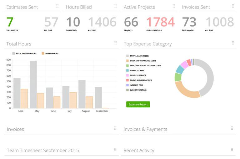 Create Professional Online Invoices